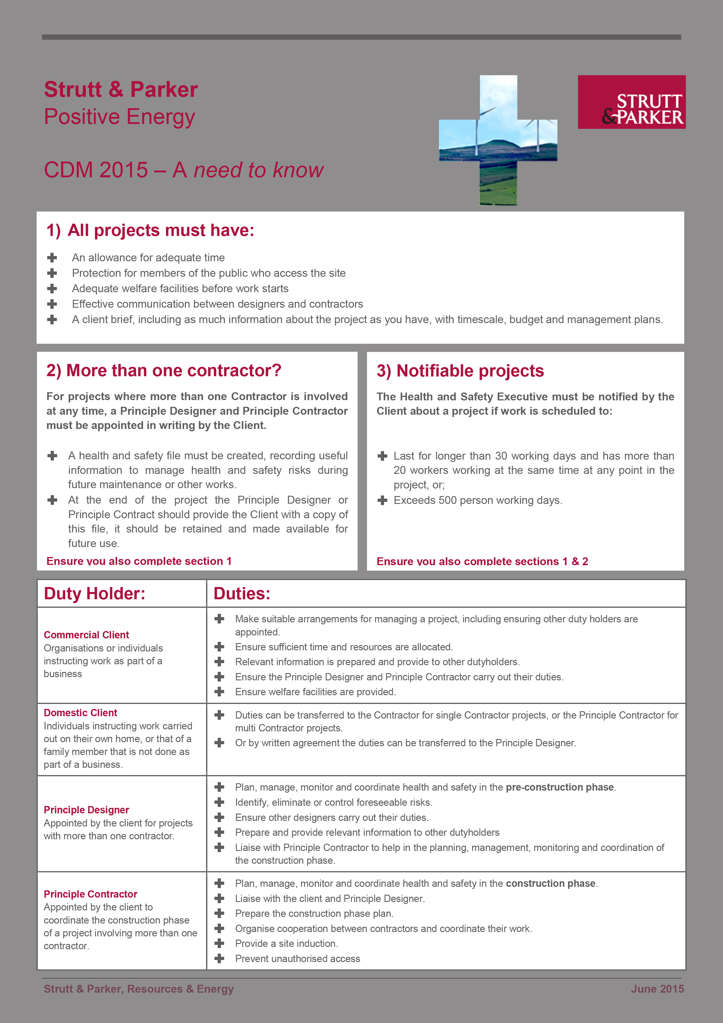 Cdm construction phase plan app my blog about may2018 for Cdm health and safety file template